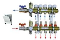 """IVAR - sestava rozdělovač/sběrač se skříní IVAR.CS 553 -10-VP 1""""xEK"""