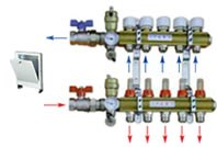 """IVAR - sestava rozdělovač/sběrač se skříní IVAR.CS 553 -3-VP 1""""xEK"""