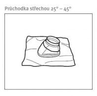 odkouření Protherm průchodka střechou šikmá (PS3)