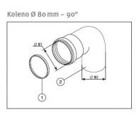 odkouření Protherm koleno oddělené 80 mm/90° - plyn. TURBO kotle